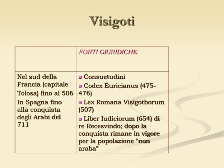 Visigoti
