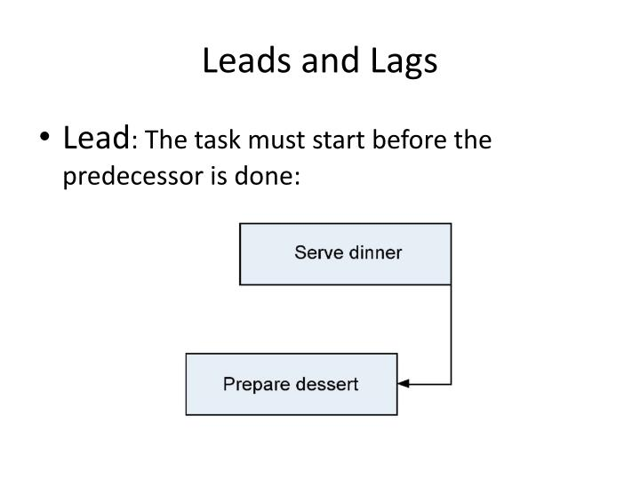 Leads and Lags