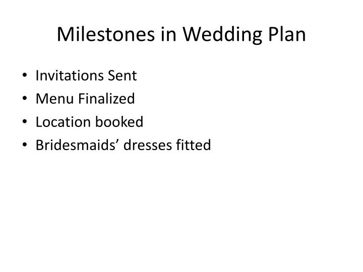 Milestones in Wedding Plan