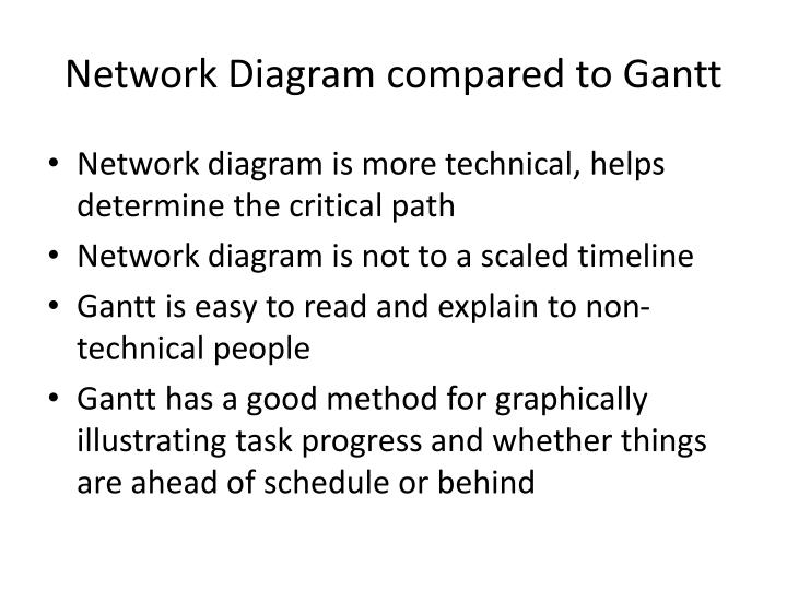 Network Diagram compared to Gantt