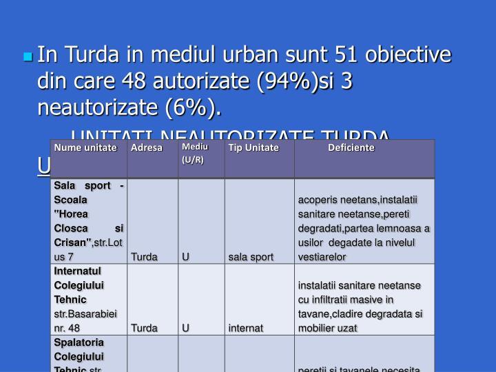 In Turda in mediul urban sunt 51 obiective din care 48 autorizate (94%)si 3 neautorizate (6%).