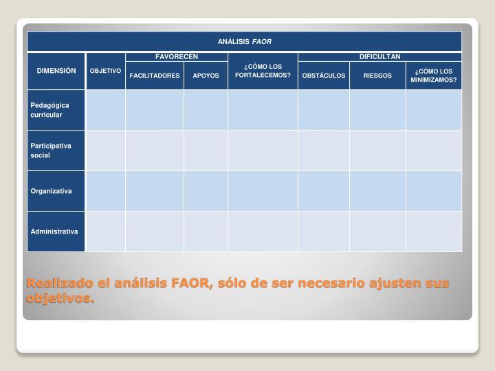 Realizado el análisis FAOR, sólo de ser necesario ajusten sus objetivos.