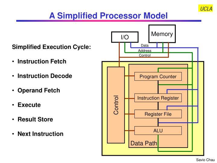 A Simplified Processor Model