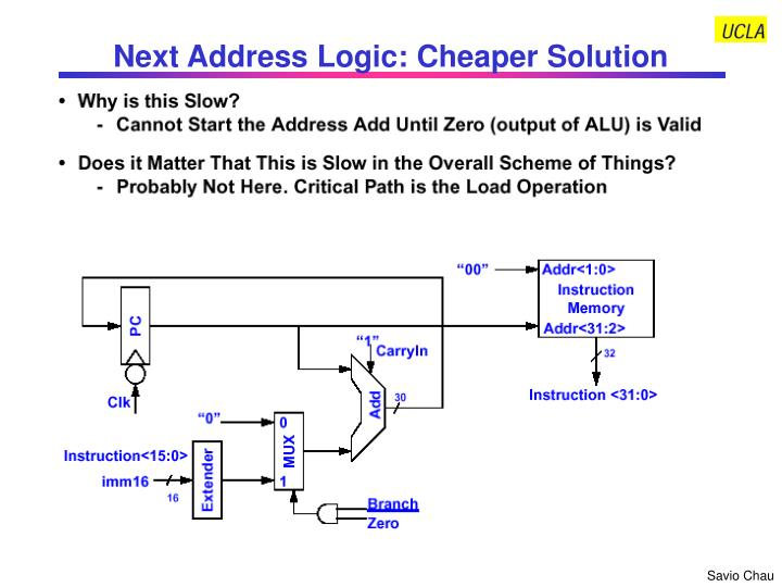 Next Address Logic: Cheaper Solution