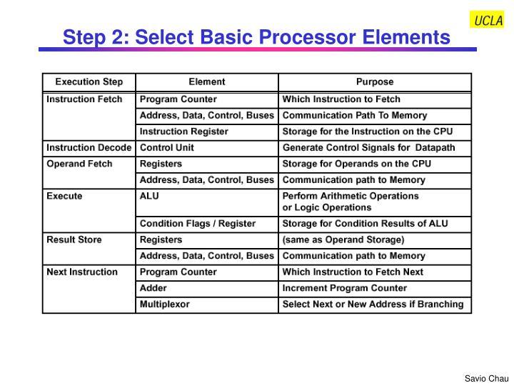 Step 2: Select Basic Processor Elements