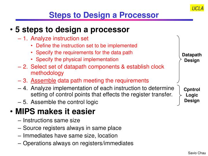 Steps to Design a Processor