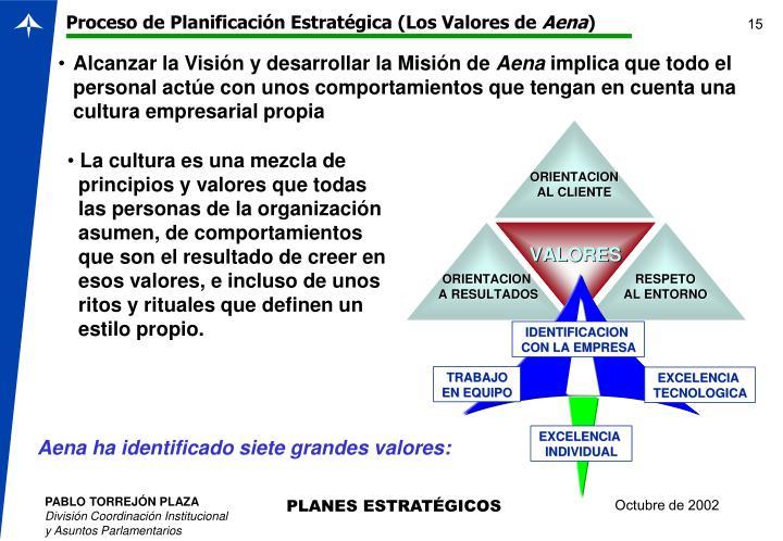 Proceso de Planificación Estratégica (Los Valores de