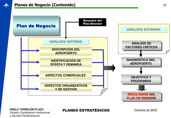 Planes de Negocio (Contenido)