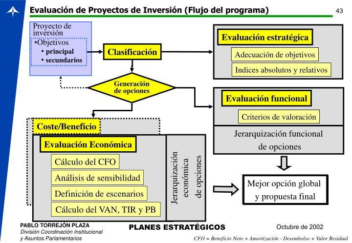 Evaluación de Proyectos de Inversión (Flujo del programa)