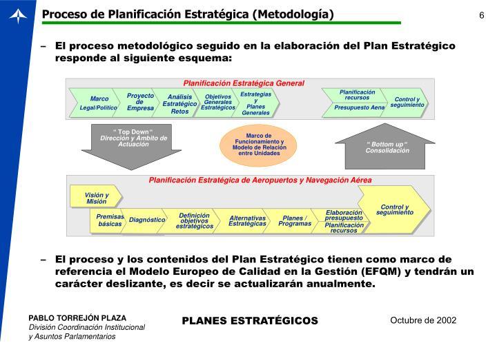 Planificación Estratégica General