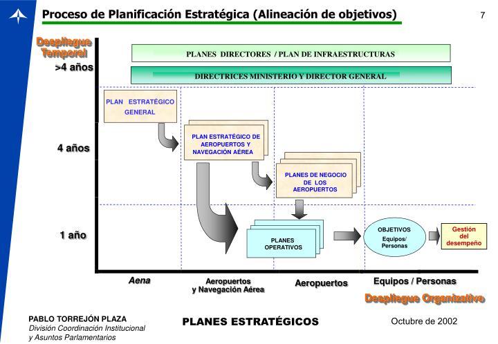 PLANES  DIRECTORES  / PLAN DE INFRAESTRUCTURAS