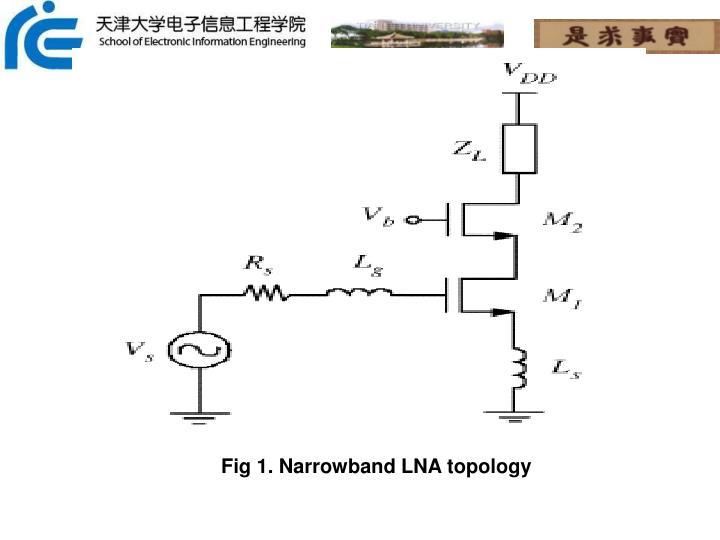 Fig 1. Narrowband LNA topology