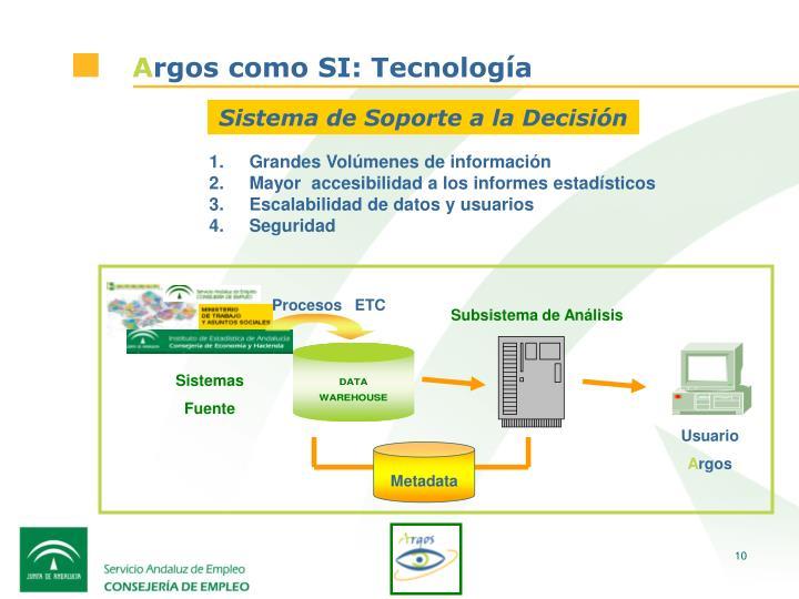 Procesos   ETC
