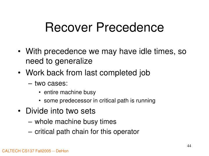 Recover Precedence