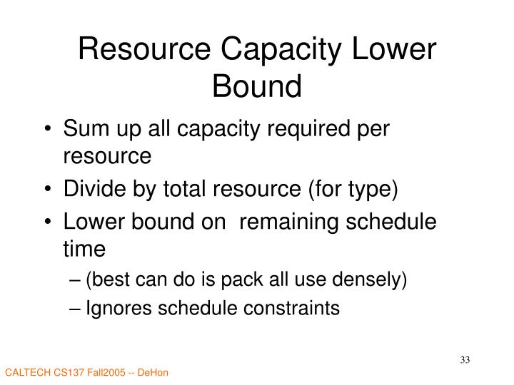 Resource Capacity Lower Bound