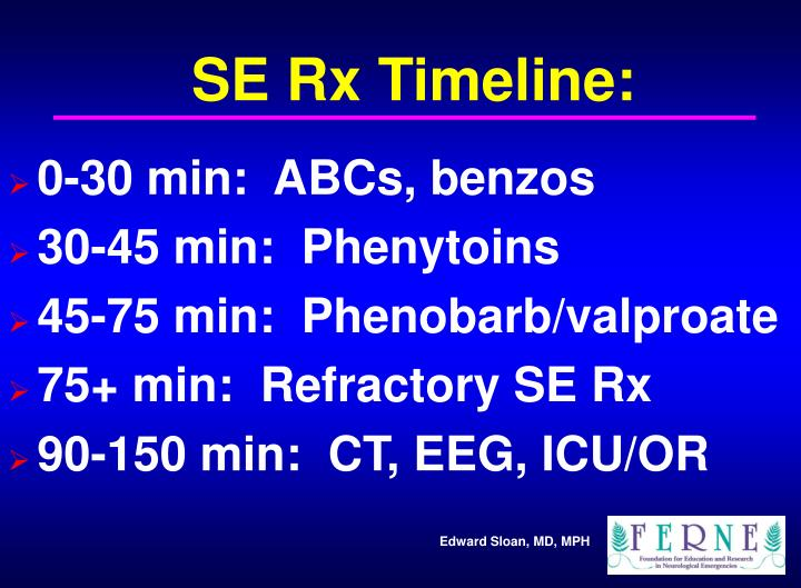 SE Rx Timeline: