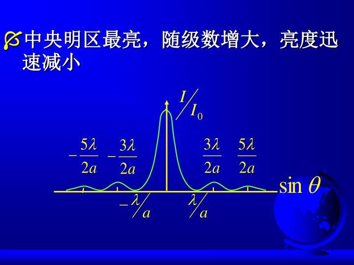 中央明区最亮,随级数增大,亮度迅速减小