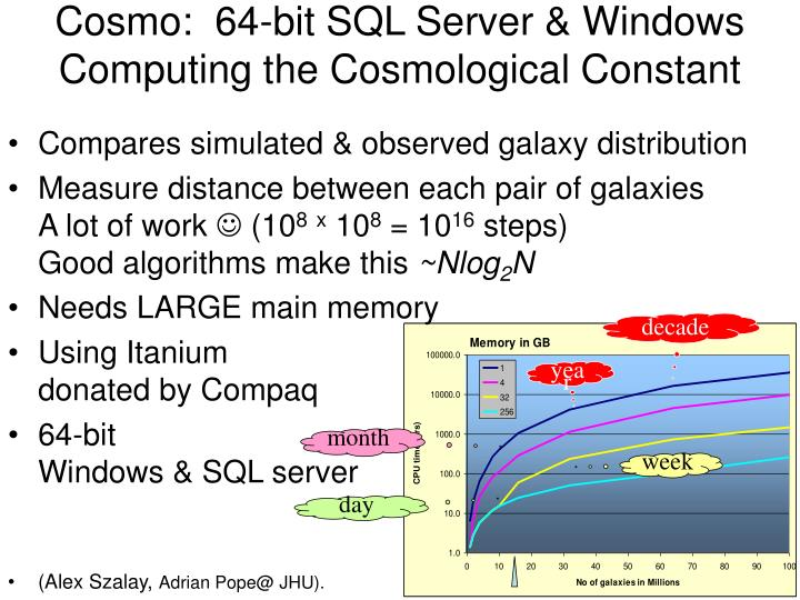 Cosmo:  64-bit SQL Server & Windows