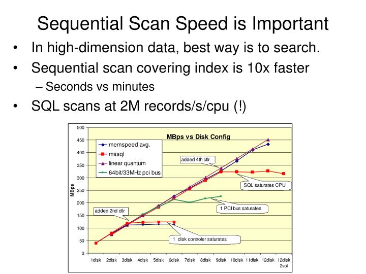 Sequential Scan Speed is Important
