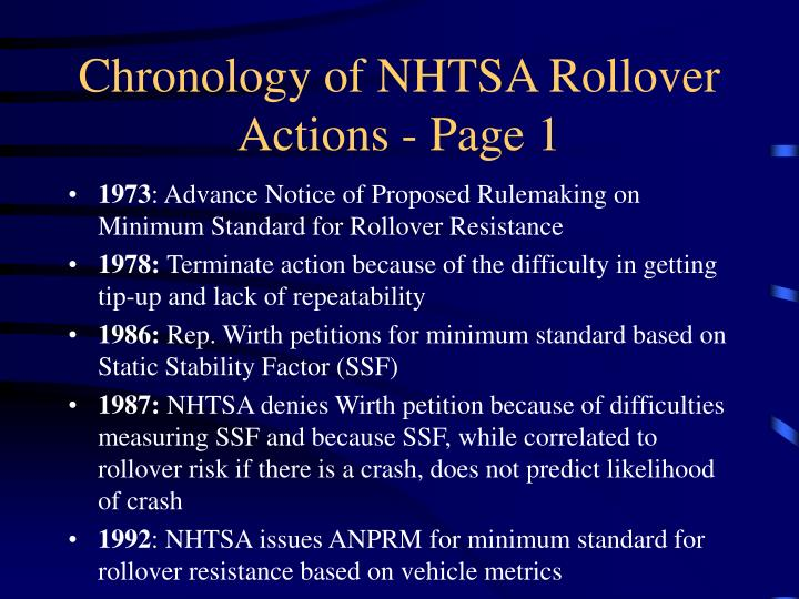 Chronology of NHTSA Rollover Actions - Page 1