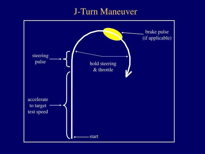 J-Turn Maneuver