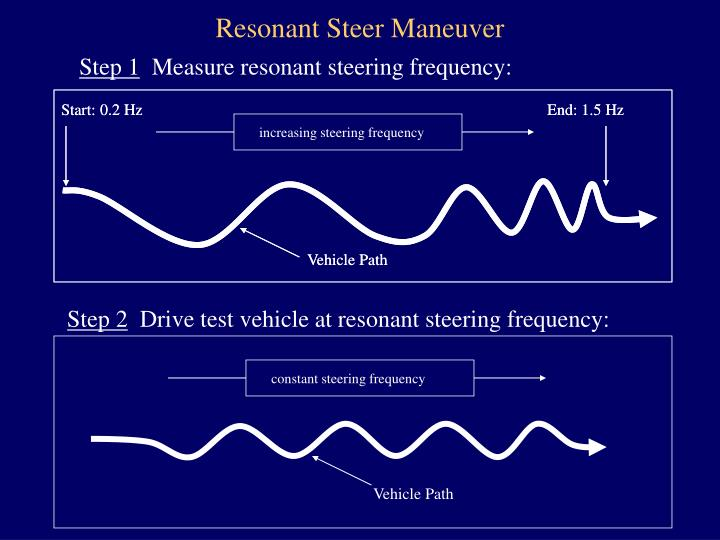 Resonant Steer Maneuver