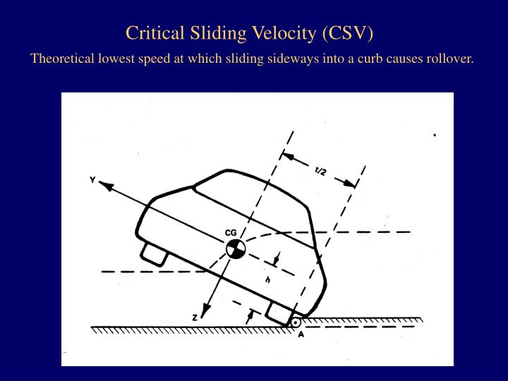 Critical Sliding Velocity (CSV)