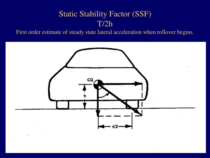 Static Stability Factor (SSF)