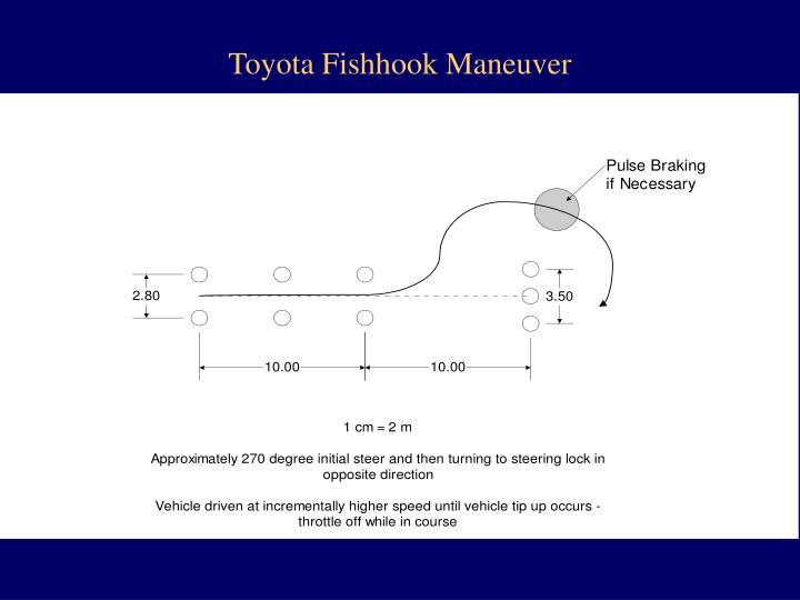 Toyota Fishhook Maneuver