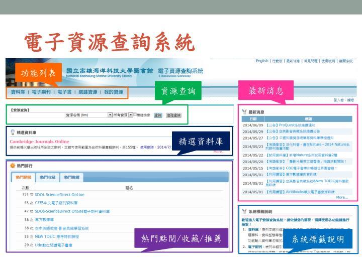 電子資源查詢系統