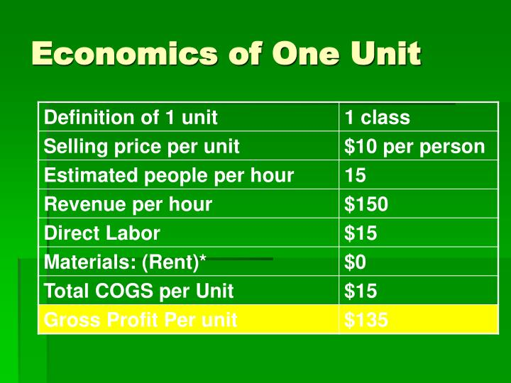 Economics of One Unit