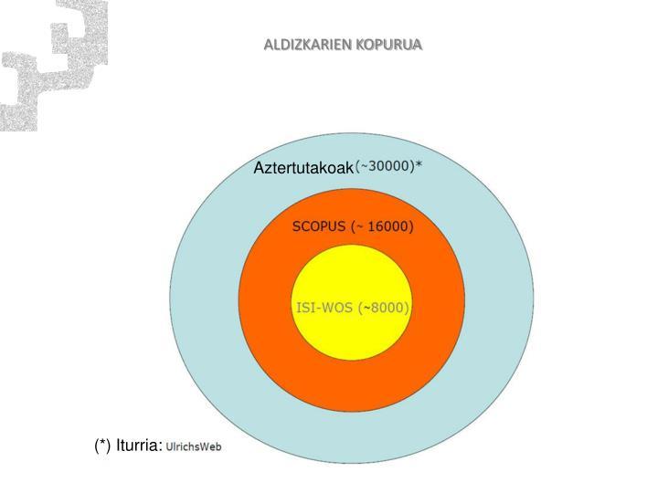 ALDIZKARIEN
