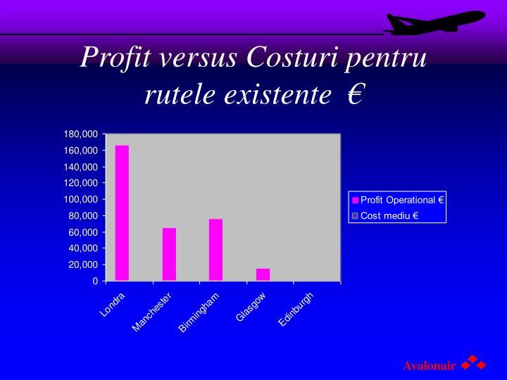 Profit versus Costuri pentru rutele existente  €