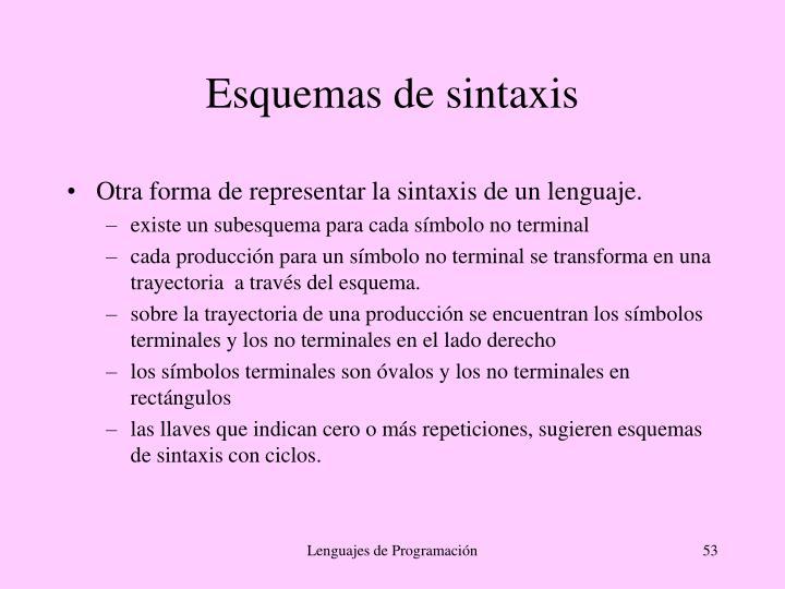 Esquemas de sintaxis