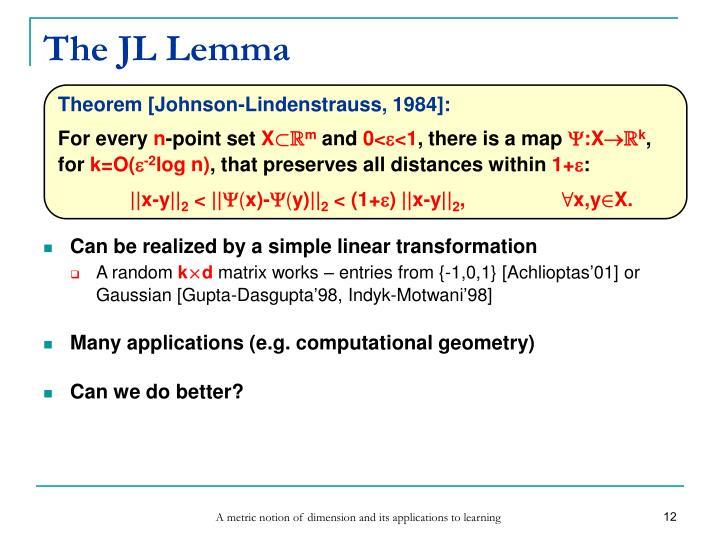 The JL Lemma