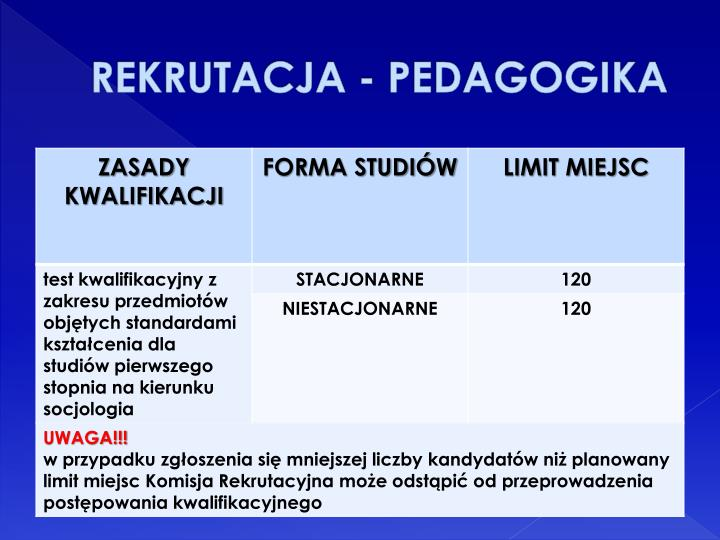 REKRUTACJA - PEDAGOGIKA