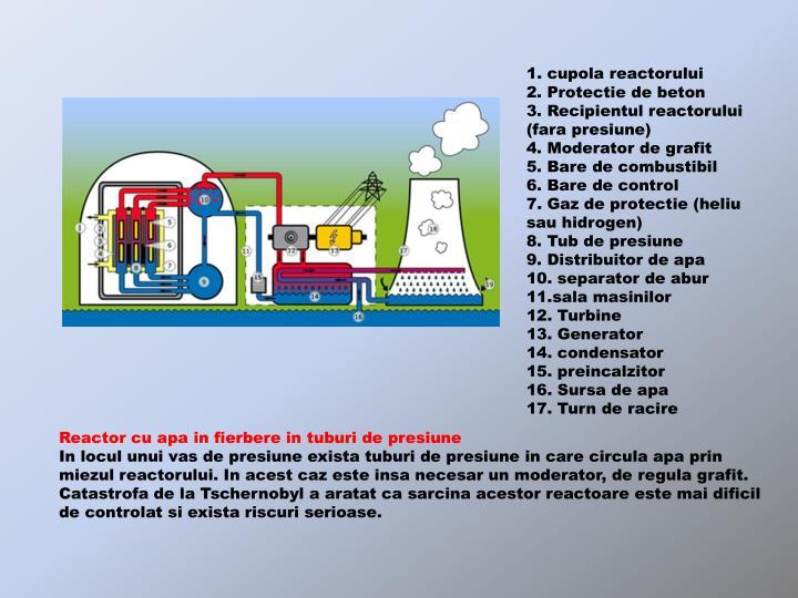 1. cupola reactorului