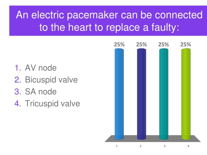 An electric pacemaker can be connected to the heart to replace a faulty:
