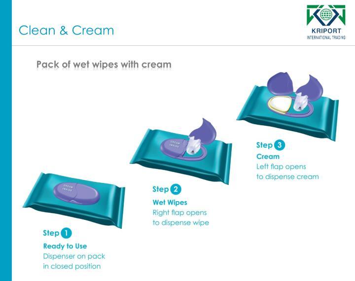 Clean & Cream