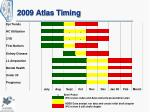 2009 atlas timing