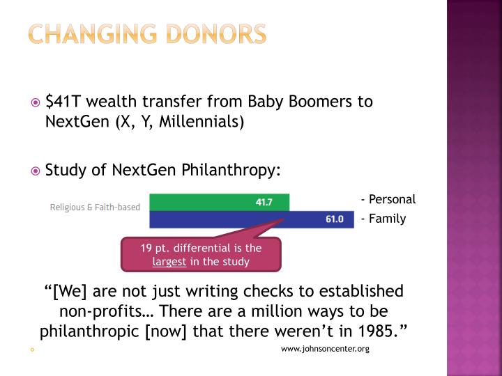 CHANGING DONORS