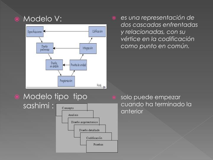 Modelo V: