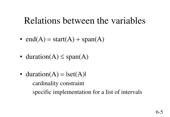 Relations between the variables