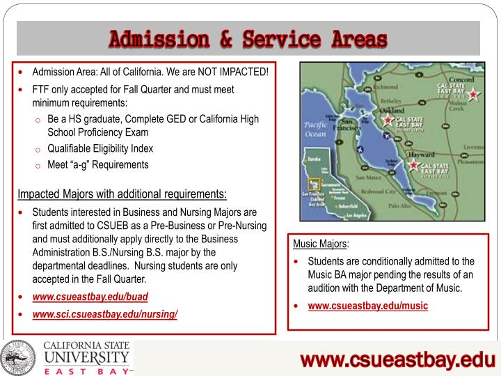 Admission & Service Areas