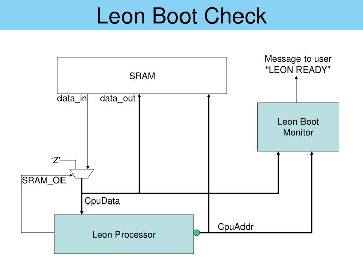 Leon Boot Check