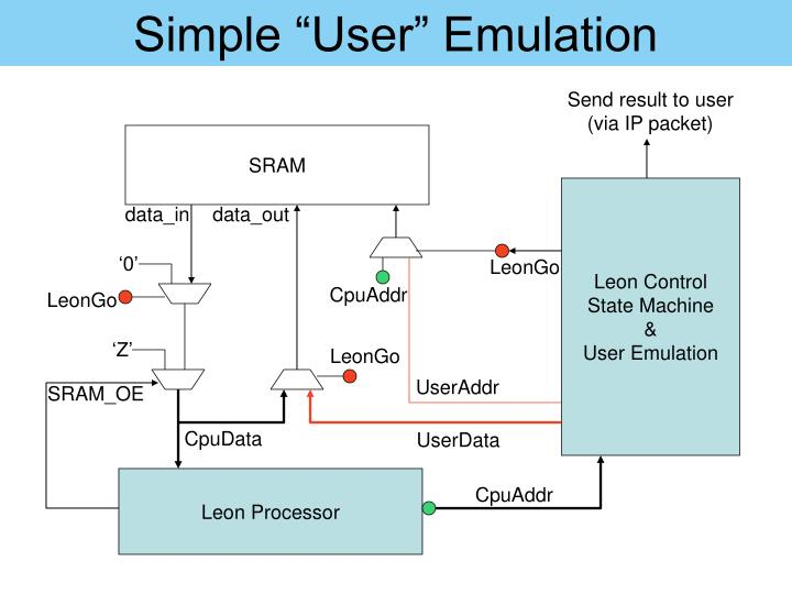 "Simple ""User"" Emulation"