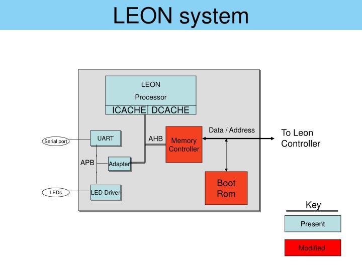 LEON system
