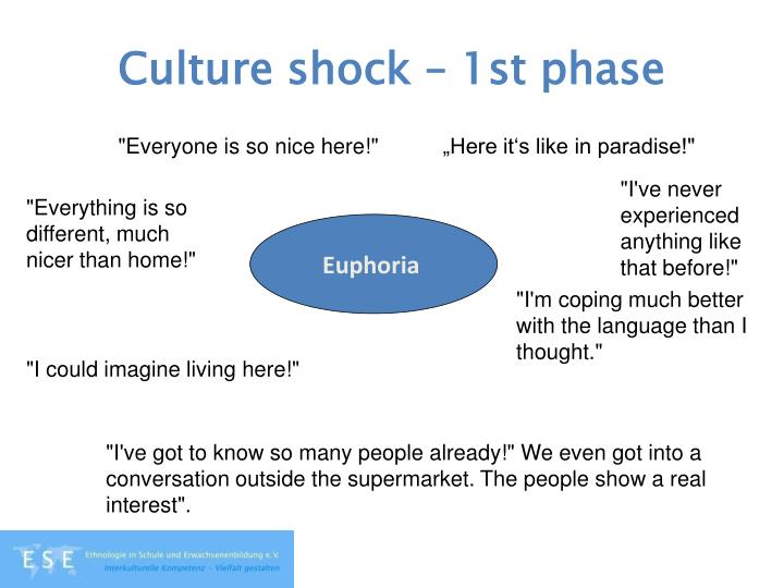 Culture shock – 1st phase