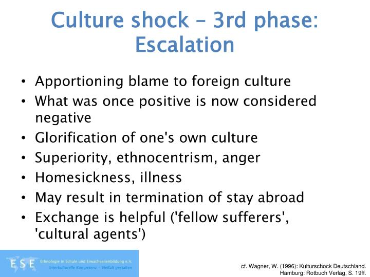 Culture shock – 3rd phase: Escalation