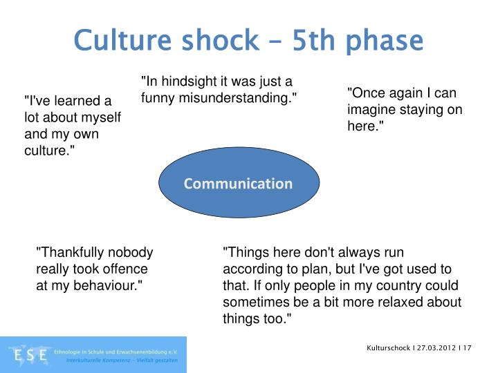 Culture shock – 5th phase